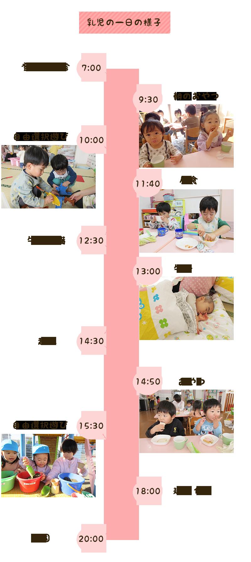 乳児の一日の様子